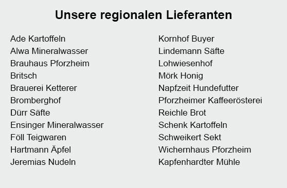 Regionale Produkte in 75233 Tiefenbronn